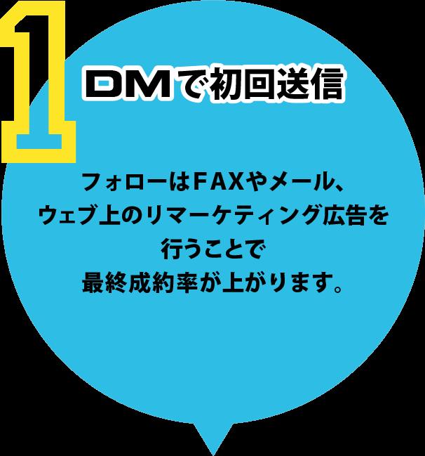 DMで初回送信 フォローはFAXやメール、ウェブ上のリマーケティング広告を行うことで最終成約率が上がります。